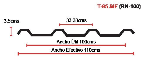 lamina-t-95-sif-rn-100
