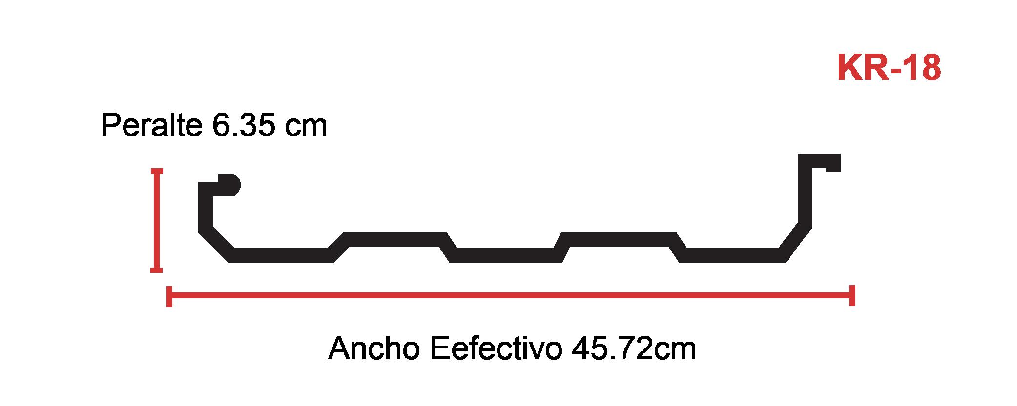 Medidas de la lámina KR-18 de acero.